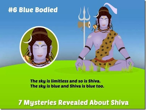 shiva tatva art of living