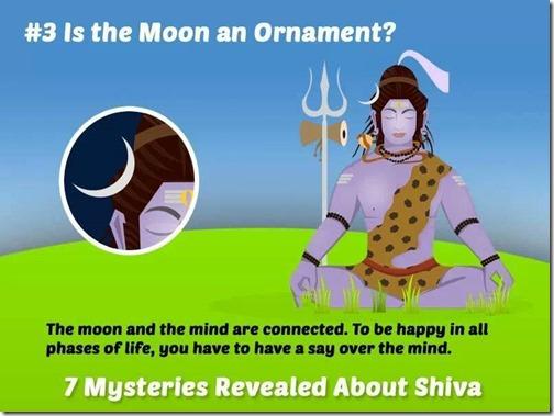what is shiva tatva