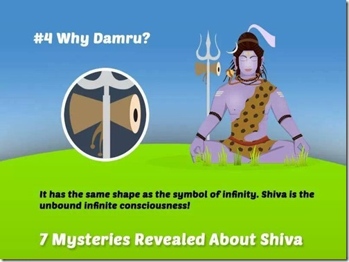 who is shiva